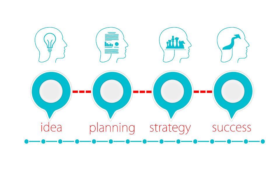 Meten van online marketingactiviteiten